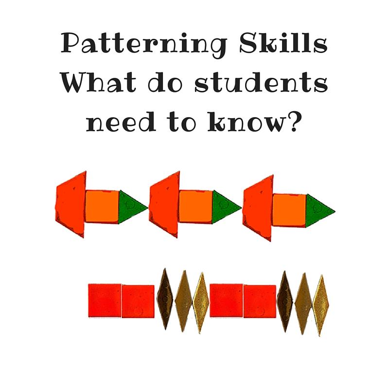 TEACHING PATTERNS IN KINDERGARTEN - Kindergarten Lessons